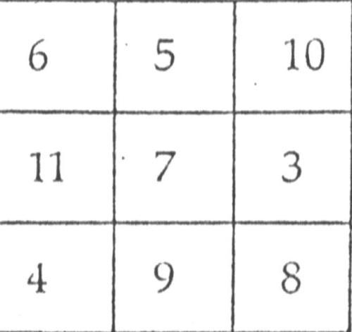 rekenen 3