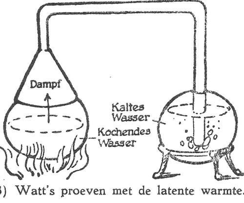 james watt 7