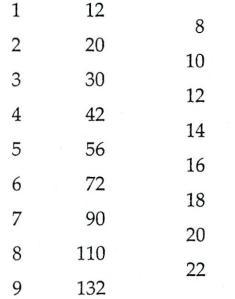 rekenen 7 8    4