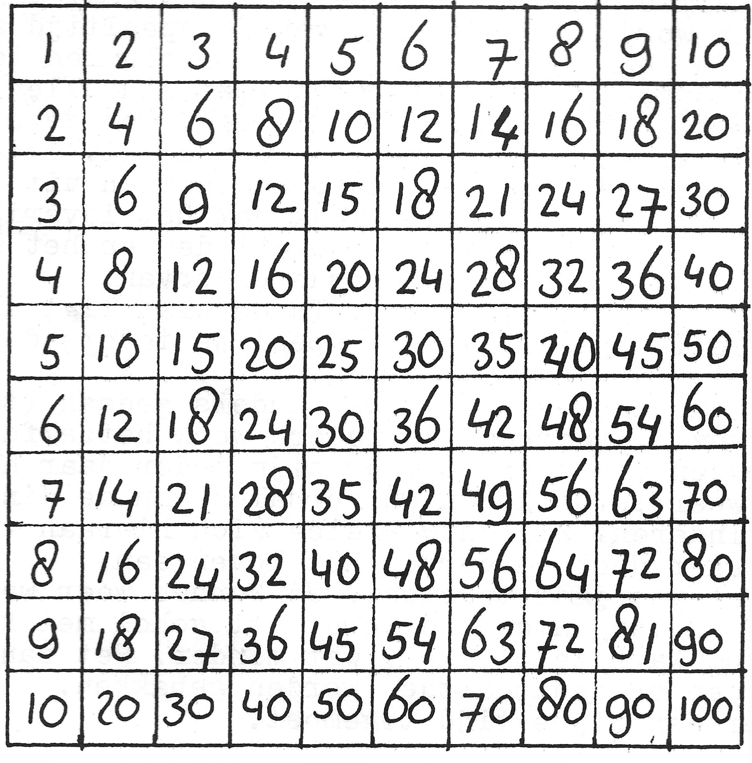 Tafels van vermenigvuldiging vrijeschool for Tafels met antwoorden