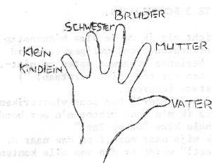 niet Nederlandse talen 2