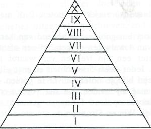 6e klas Romeinse spelletjes 1