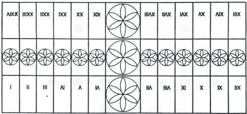 6e klas Romeinse spelletjes 5