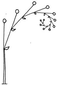 plantendelen 86