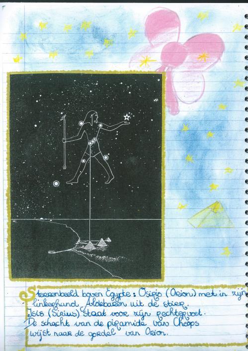 sterrenkundeperiode klas 7  18