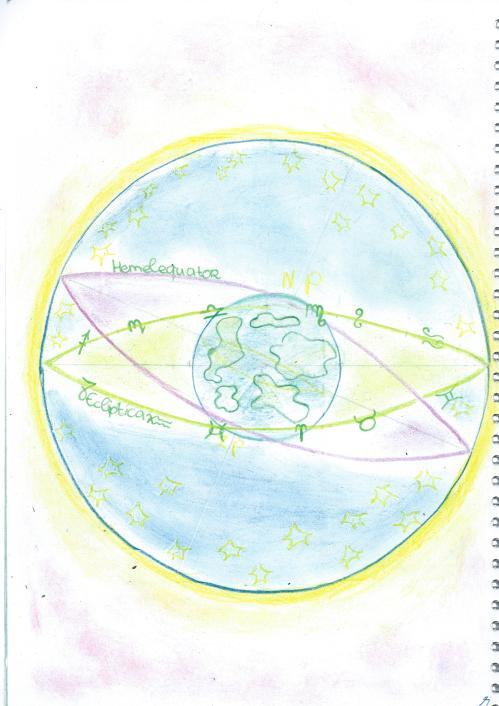 sterrenkundeperiode klas 7  20