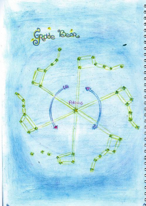 sterrenkundeperiode klas 7  8