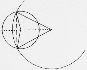 meetkunde-strakosch-5-12