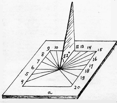 sterrenkunde-6
