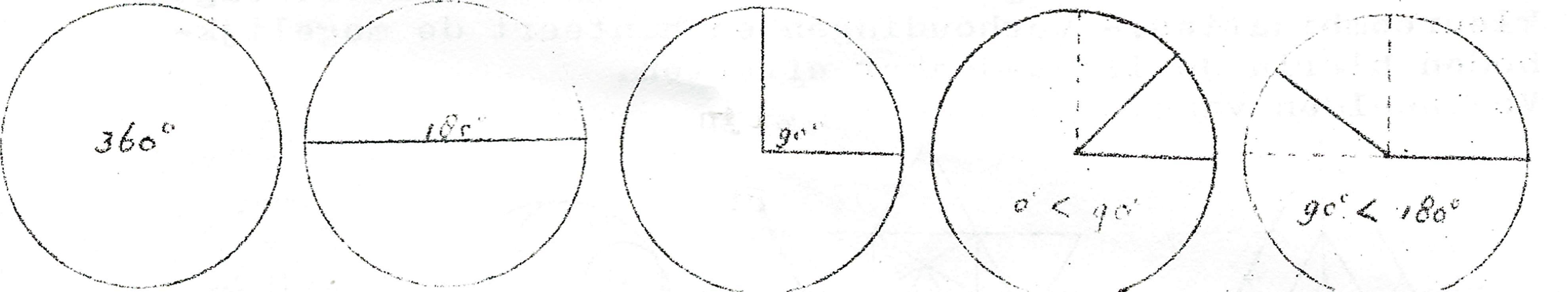 meetkunde-6e-7