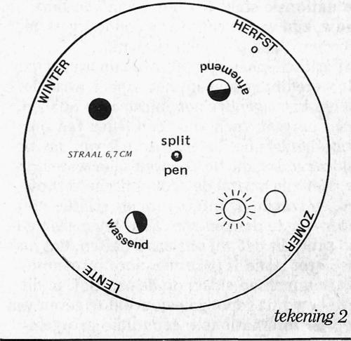 sterrenkunde-10