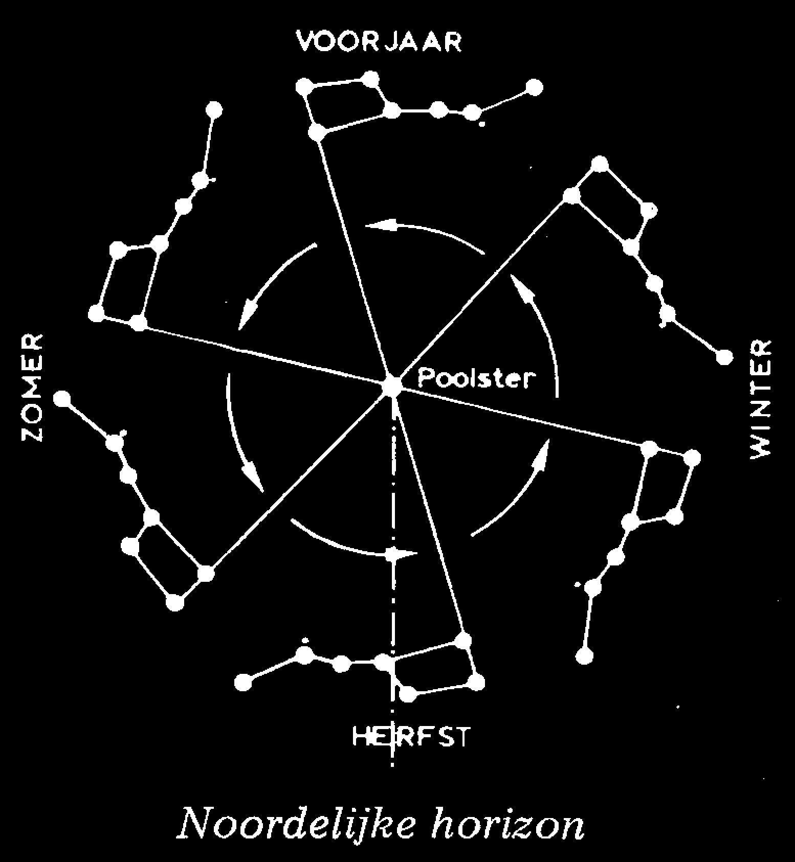 sterrenkunde-11