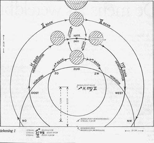 sterrenkunde-9