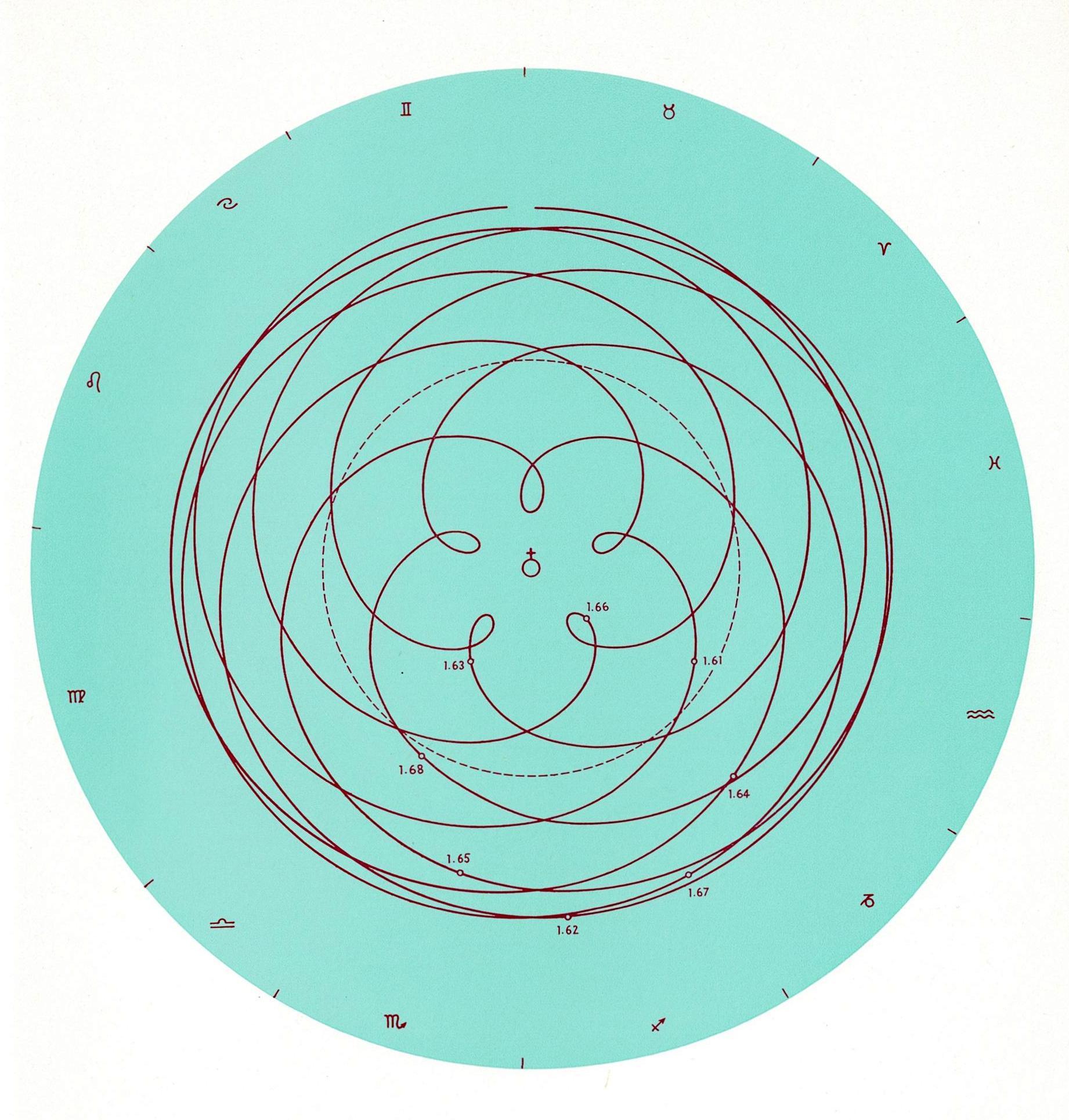 sterrenkunde 18 jpg.